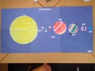 Hazel's science project.